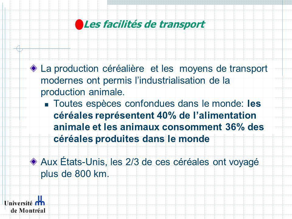 Les facilités de transport La production céréalière et les moyens de transport modernes ont permis lindustrialisation de la production animale.