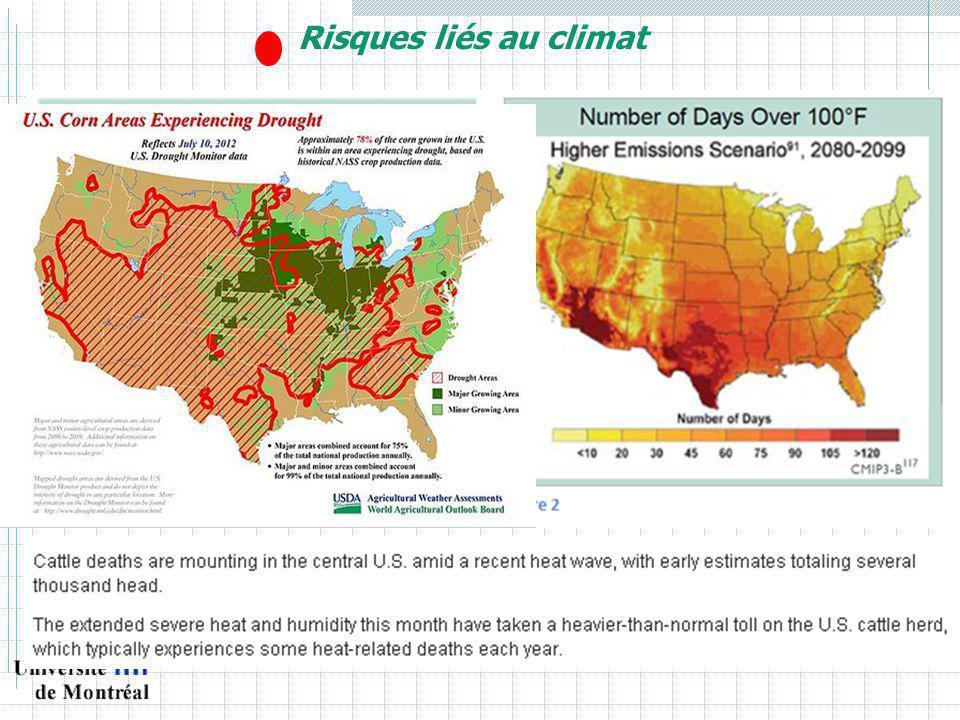Risques liés au climat