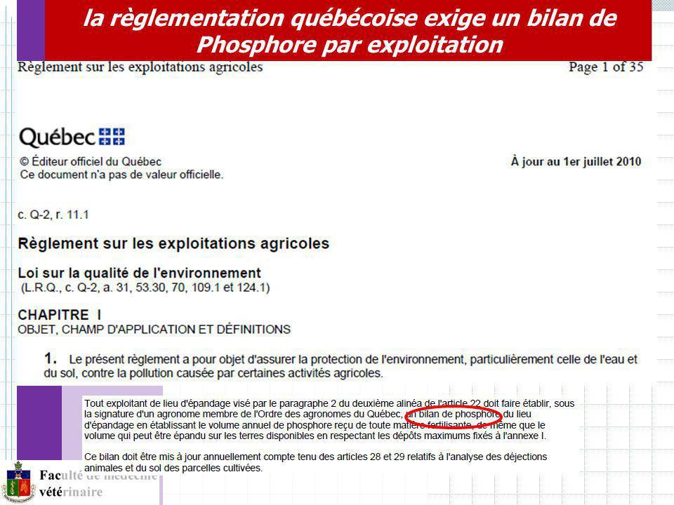 la règlementation québécoise exige un bilan de Phosphore par exploitation