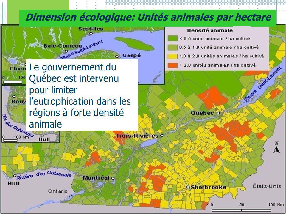 Le gouvernement du Québec est intervenu pour limiter leutrophication dans les régions à forte densité animale Dimension écologique: Unités animales par hectare