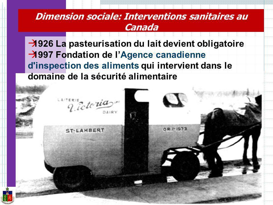 Dimension sociale: Interventions sanitaires au Canada 1926 La pasteurisation du lait devient obligatoire 1997 Fondation de lAgence canadienne d inspection des aliments qui intervient dans le domaine de la sécurité alimentaire