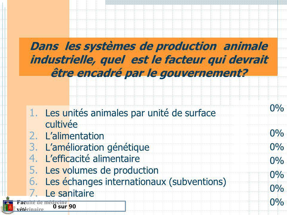 1.Les unités animales par unité de surface cultivée 2.