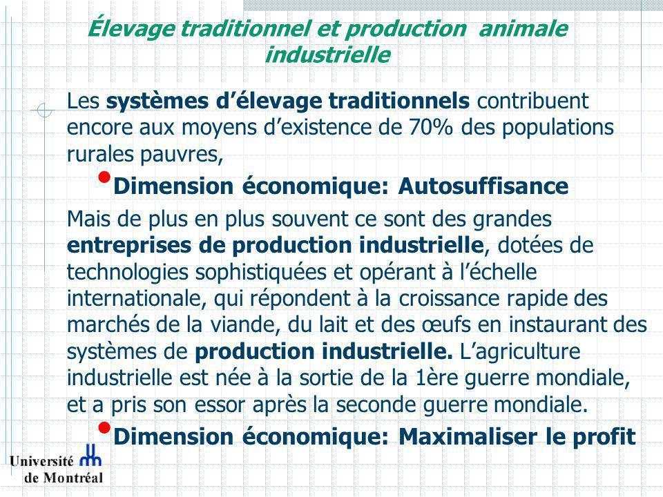 Tendance à lindustrialisation des productions animales Autosuffisance Profit De lautosuffisance alimentaire au productivisme Industrialisation Système d organisation de la vie économique dans lequel la production est donnée comme objectif premier Capacité de subvenir à ses propres besoins.