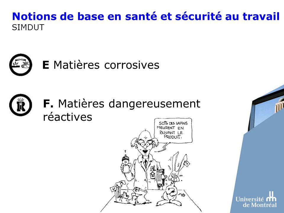 Notions de base en santé et sécurité au travail SIMDUT E Matières corrosives F. Matières dangereusement réactives