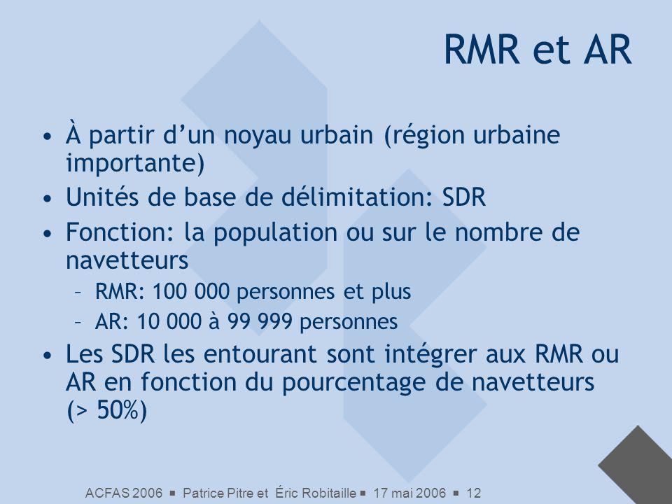 ACFAS 2006 Patrice Pitre et Éric Robitaille 17 mai 2006 12 RMR et AR À partir dun noyau urbain (région urbaine importante) Unités de base de délimitat