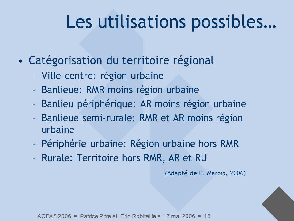 ACFAS 2006 Patrice Pitre et Éric Robitaille 17 mai 2006 15 Les utilisations possibles… Catégorisation du territoire régional –Ville-centre: région urb