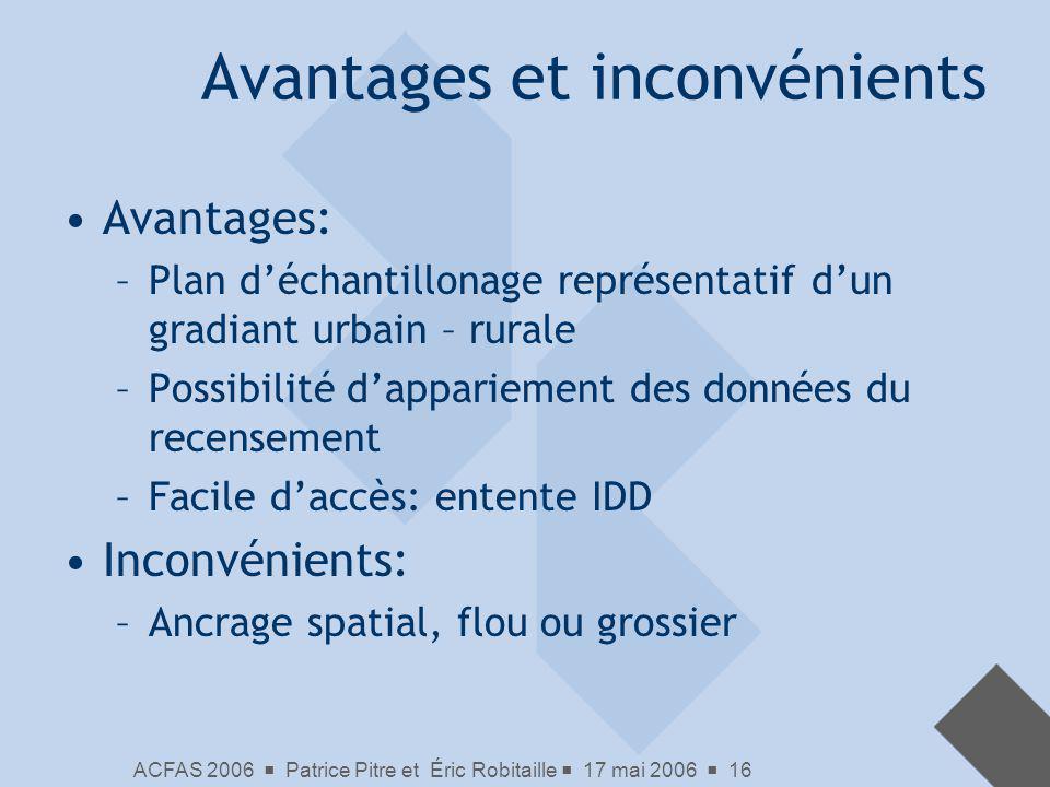 ACFAS 2006 Patrice Pitre et Éric Robitaille 17 mai 2006 16 Avantages et inconvénients Avantages: –Plan déchantillonage représentatif dun gradiant urba