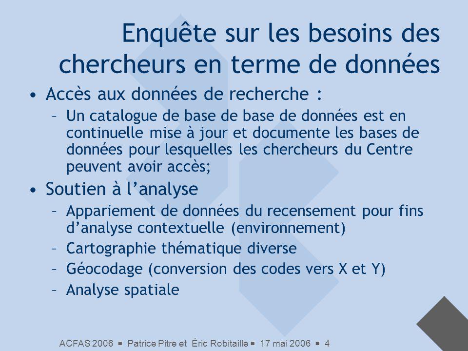 ACFAS 2006 Patrice Pitre et Éric Robitaille 17 mai 2006 4 Enquête sur les besoins des chercheurs en terme de données Accès aux données de recherche :