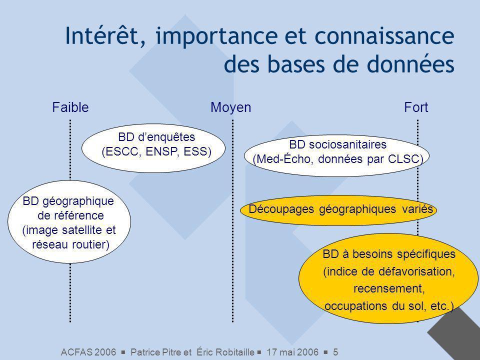 ACFAS 2006 Patrice Pitre et Éric Robitaille 17 mai 2006 5 Intérêt, importance et connaissance des bases de données FaibleMoyenFort BD denquêtes (ESCC,