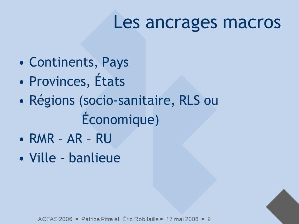 ACFAS 2006 Patrice Pitre et Éric Robitaille 17 mai 2006 9 Les ancrages macros Continents, Pays Provinces, États Régions (socio-sanitaire, RLS ou Écono