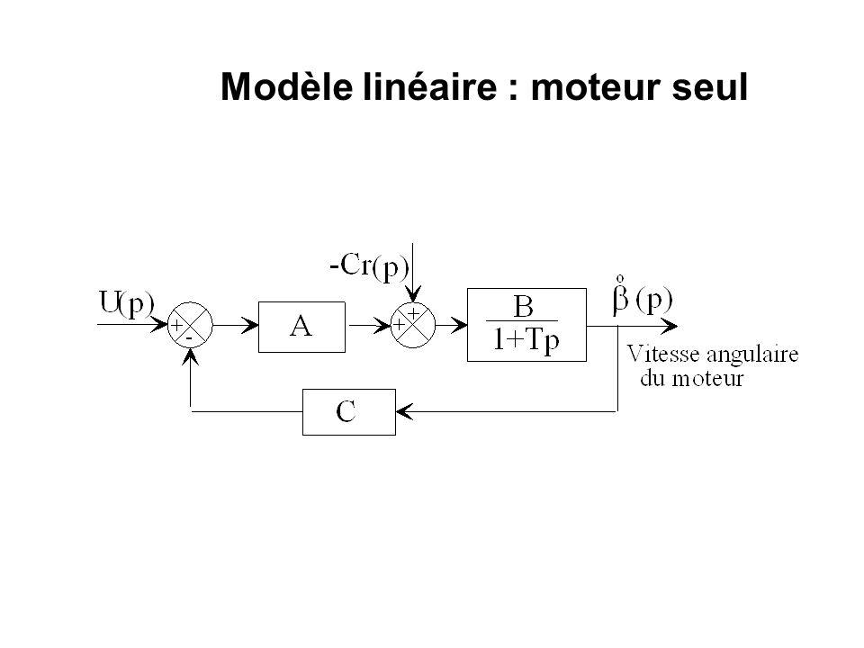 Tension Moteur --- Sans seuil et sans saturation Modèle linéaire Tension à t = 0 Valeurs >> 20V Plus cette tension est forte plus la pente à lorigine est grande