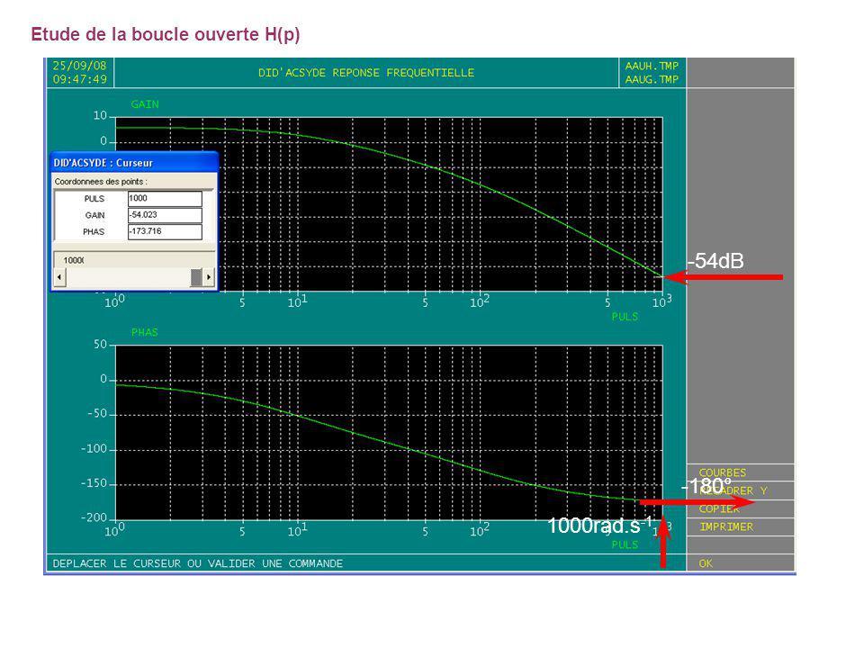 -54dB -180° 1000rad.s -1 Etude de la boucle ouverte H(p)