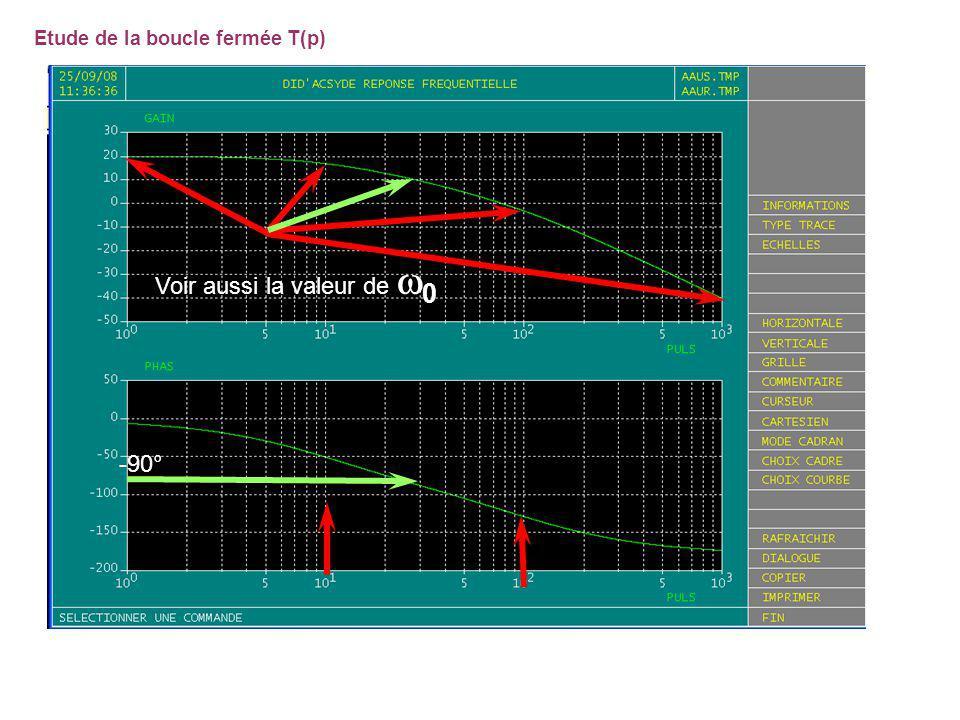 Voir aussi la valeur de 0 Etude de la boucle fermée T(p) -90°