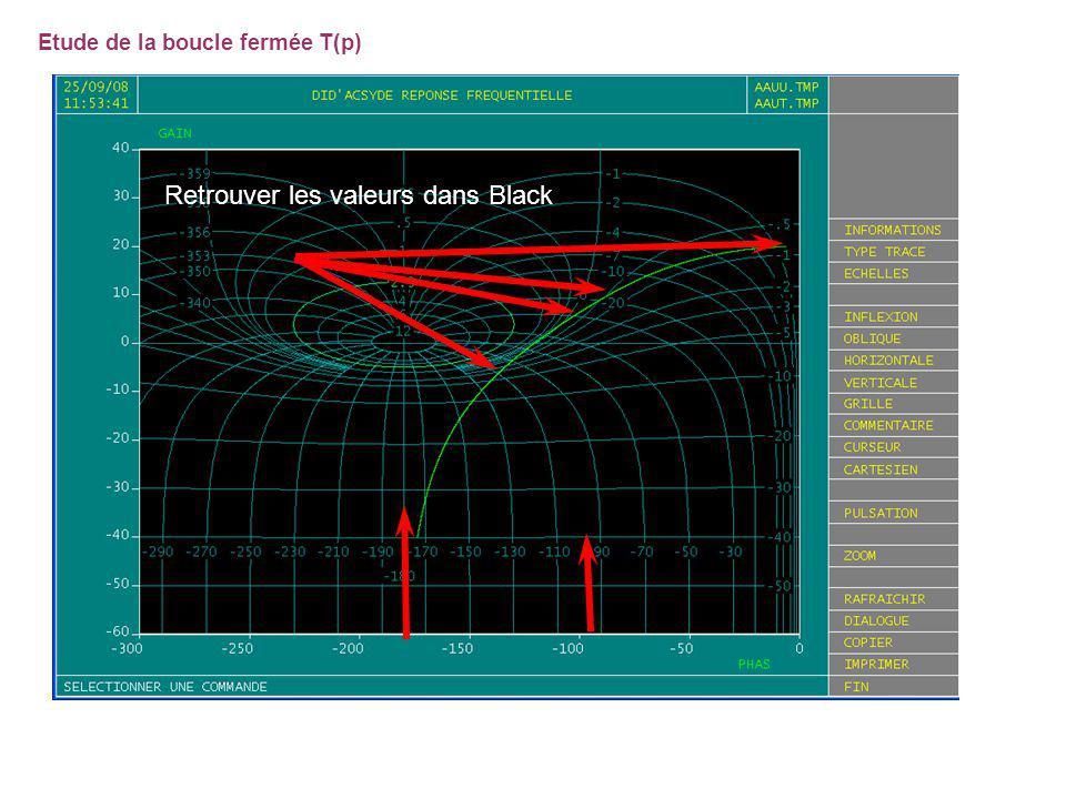 Retrouver les valeurs dans Black Etude de la boucle fermée T(p)