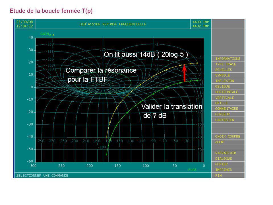 Etude de la boucle fermée T(p) Valider la translation de .