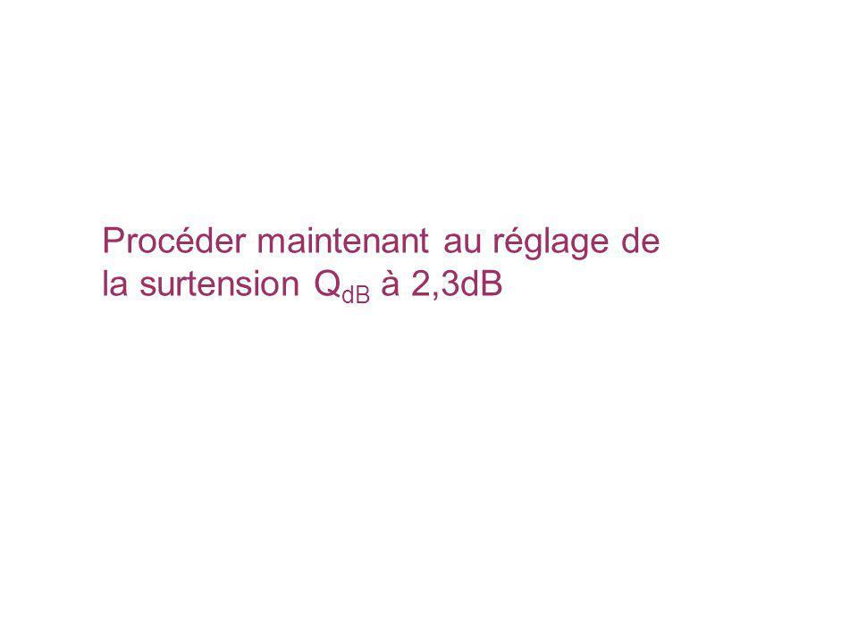 Procéder maintenant au réglage de la surtension Q dB à 2,3dB