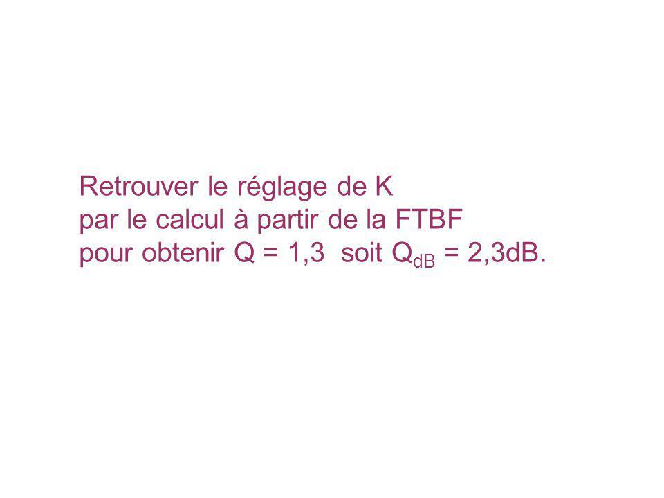 Retrouver le réglage de K par le calcul à partir de la FTBF pour obtenir Q = 1,3 soit Q dB = 2,3dB.