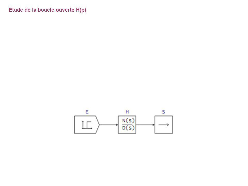 Retrouver ces valeurs dans Black Etude de la boucle ouverte H(p)