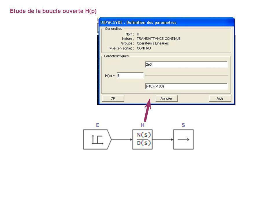 Cliquer sur la fenêtre pour sélectionner le gain Etude de la boucle ouverte H(p)