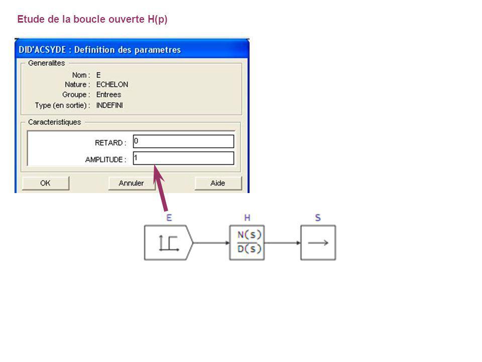 Cliquer sur la fenêtre pour sélectionner la phase Etude de la boucle ouverte H(p)