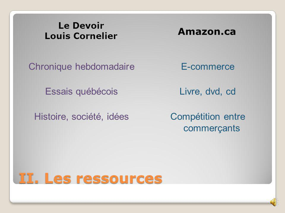 Lauteur Amazon.ca Exemple 1 Exemple 2