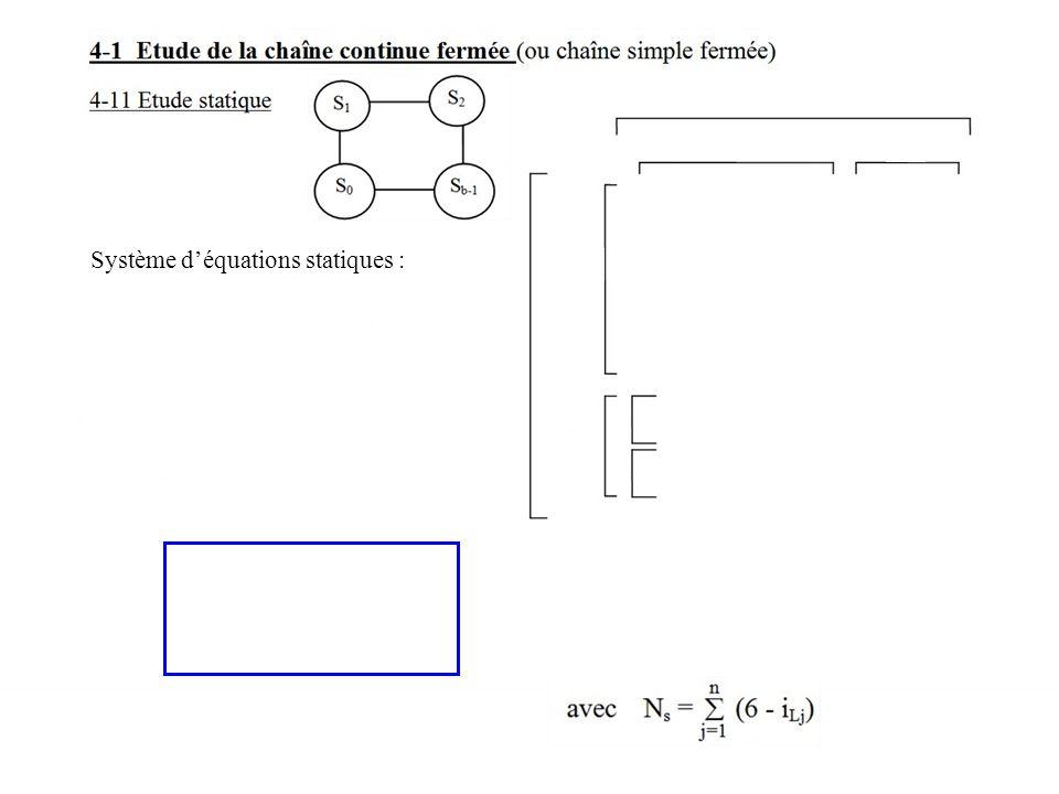 Système déquations statiques :