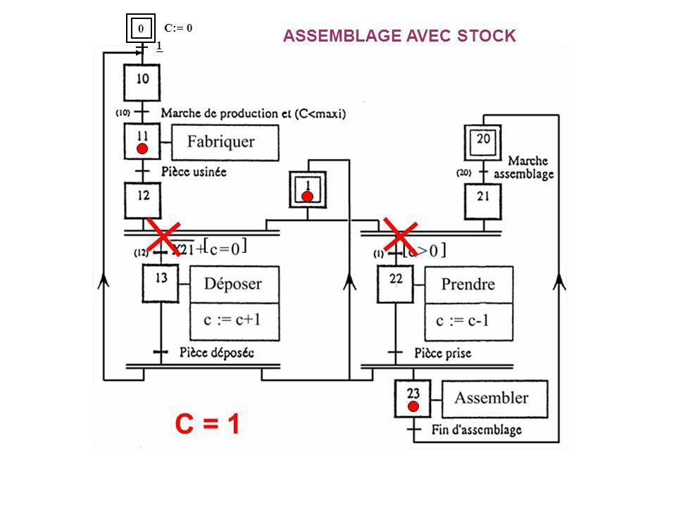 ASSEMBLAGE AVEC STOCK C = 1 0 C:= 0 1