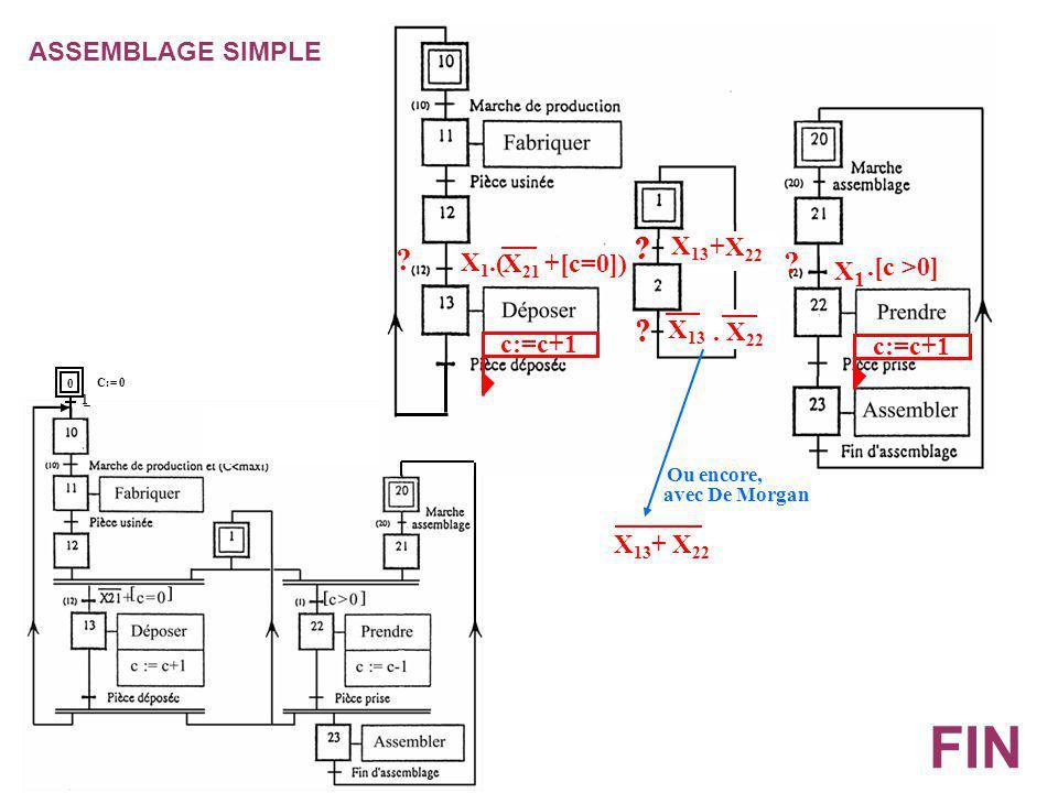 ASSEMBLAGE SIMPLE X1.X1. X1X1 . FIN X 13 . c:=c+1 ( +[c=0])X 21 +X 22.