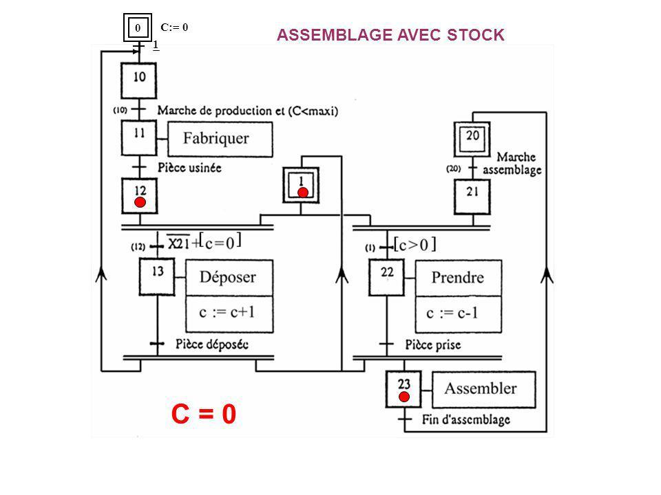 ASSEMBLAGE AVEC STOCK C = 0 0 C:= 0 1