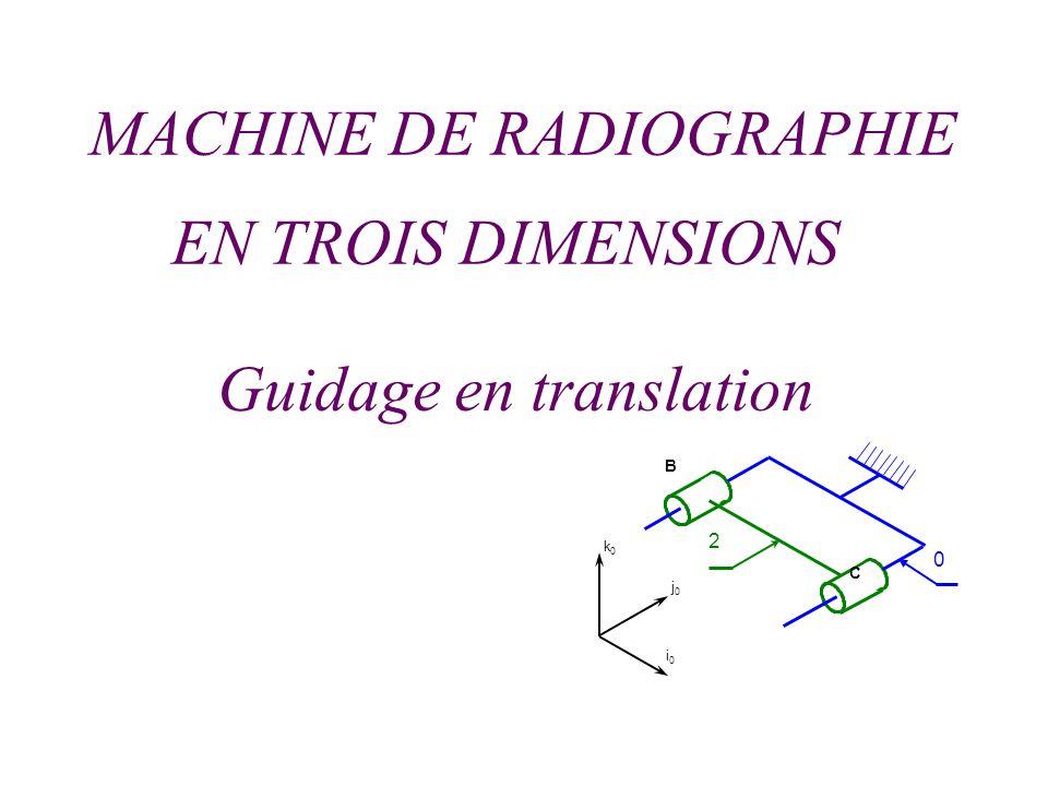 Guidage en translation MACHINE DE RADIOGRAPHIE B 0 i0i0 j0j0 k0k0 2 C EN TROIS DIMENSIONS