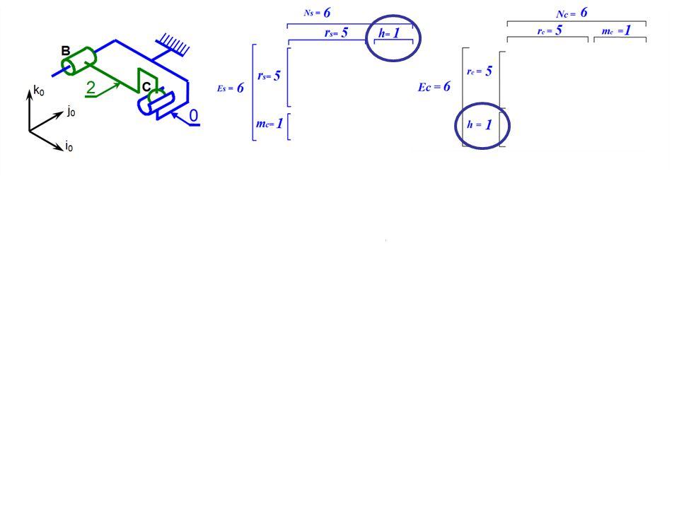 Pour pouvoir assembler la linéaire annulaire, la distance BC doit être la même sur les deux solides Il faut ajouter une translation sur. A chaque ddl