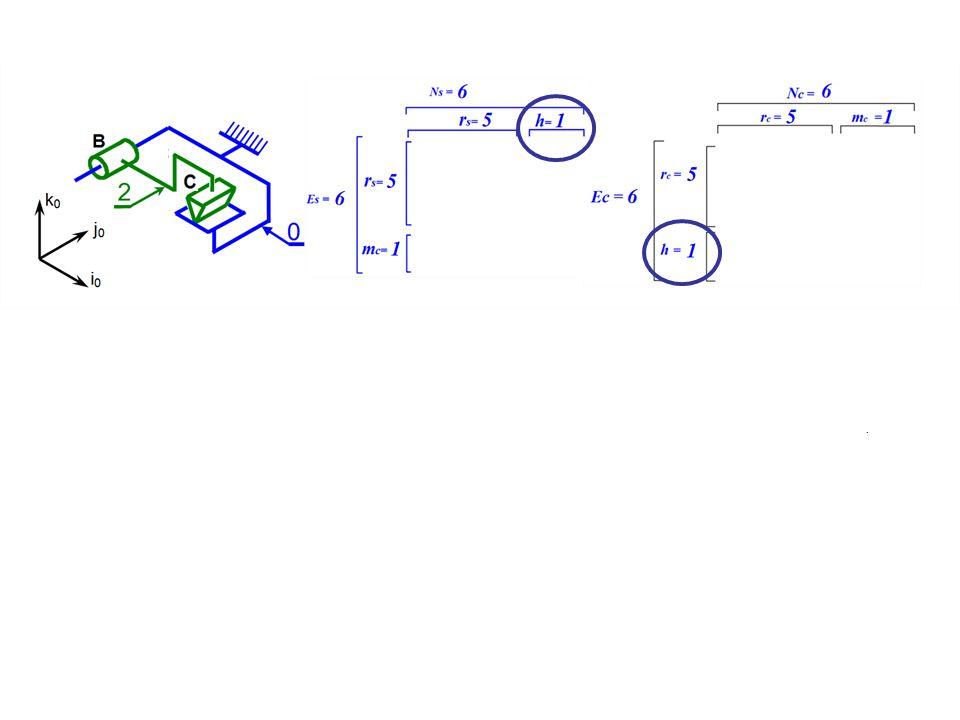 Pour la linéaire rectiligne, on veut un parallélisme entre la droite et le plan Il faut ajouter une rotation daxe A chaque ddl ajouté, correspond une