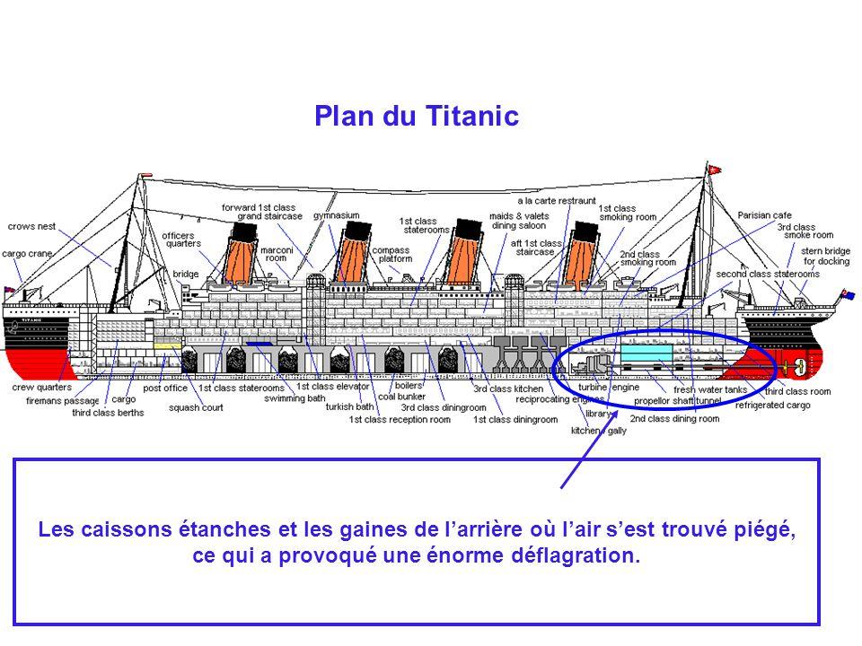 Plan du Titanic Les caissons étanches et les gaines de larrière où lair sest trouvé piégé, ce qui a provoqué une énorme déflagration.