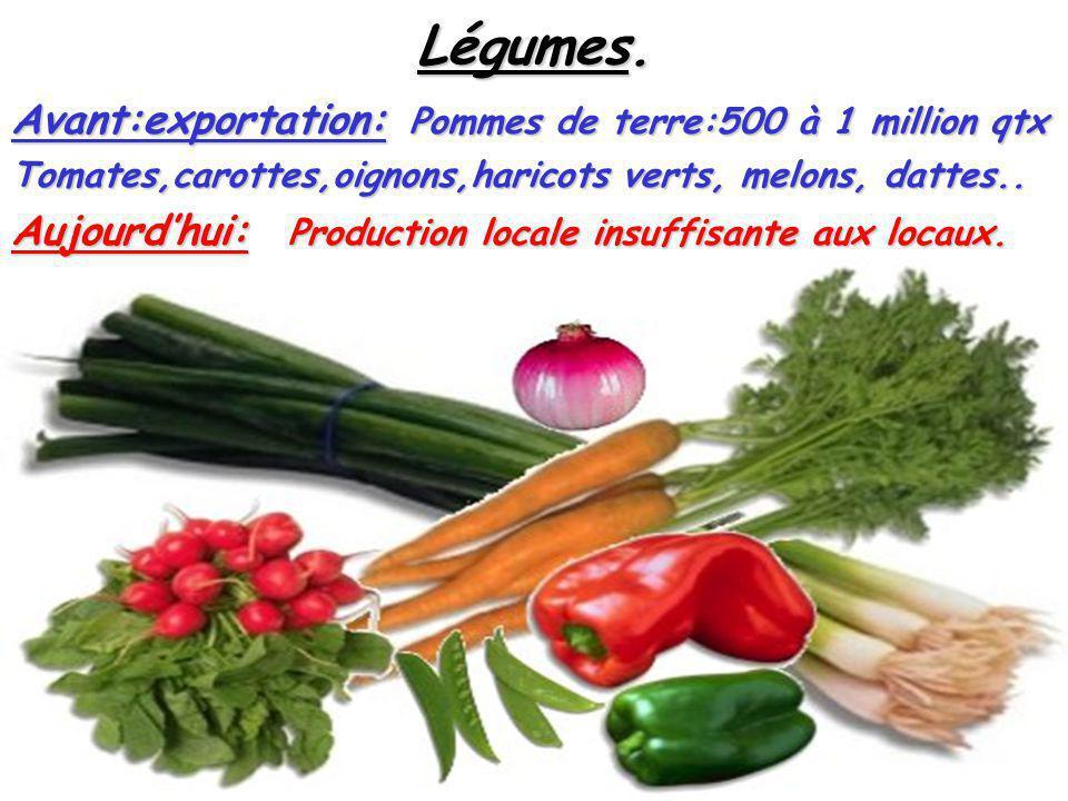 Légumes. Avant:exportation: Pommes de terre:500 à 1 million qtx Tomates,carottes,oignons,haricots verts, melons, dattes.. Aujourdhui: Production local