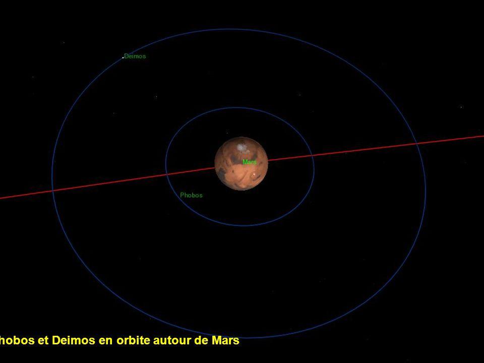 Phobos et Deimos en orbite autour de Mars