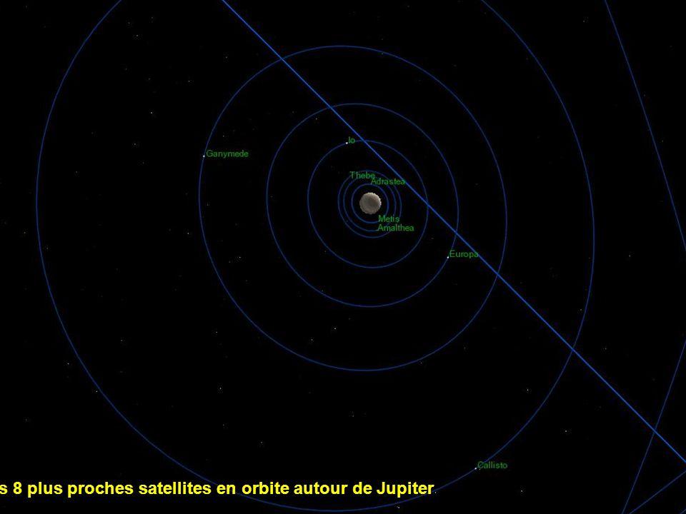 Les 8 plus proches satellites en orbite autour de Jupiter