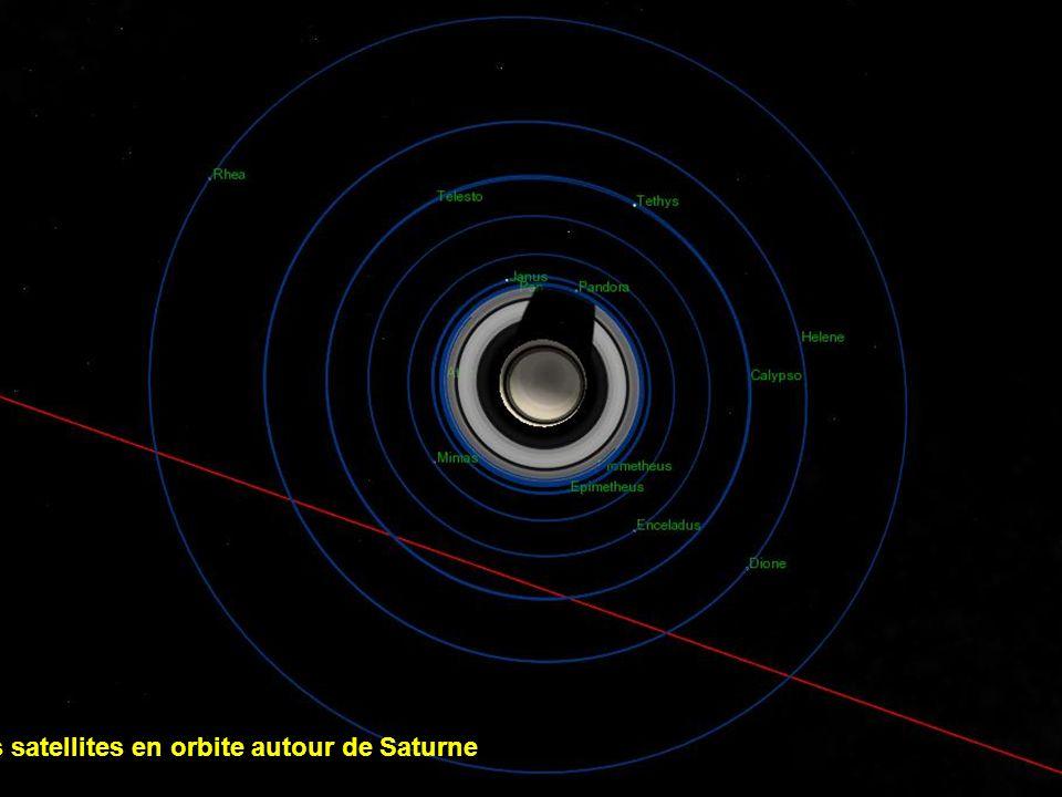 Les satellites en orbite autour de Saturne
