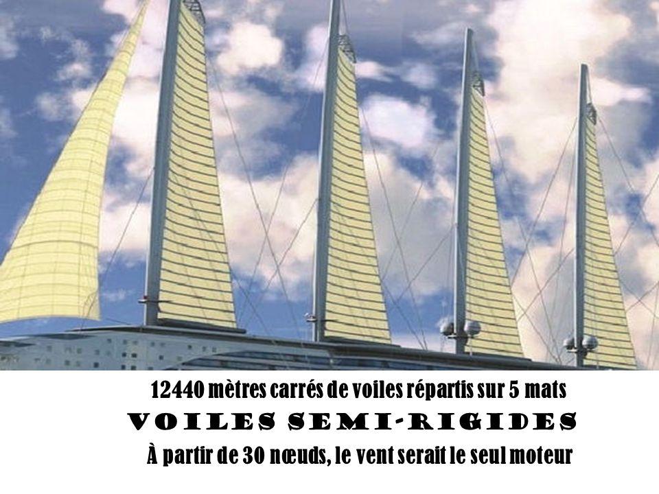 Cela fait maintenant 2 ans que le chantier naval STX de ST NAZAIRE réfléchit en secret à son élaboration Le projet ECORIZO À coûté 7 millions deuros
