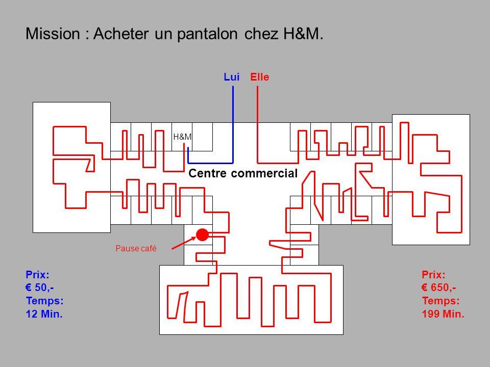 Mission : Acheter un pantalon chez H&M.H&M LuiElle Pause café Prix: 50,- Temps: 12 Min.