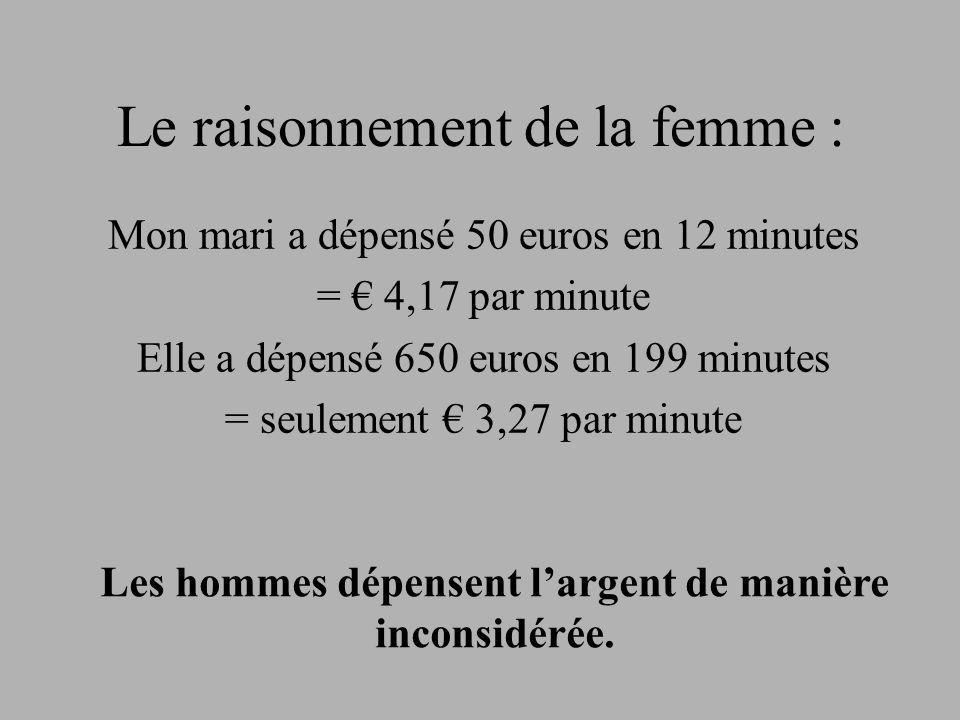 Le raisonnement de la femme : Mon mari a dépensé 50 euros en 12 minutes = 4,17 par minute Elle a dépensé 650 euros en 199 minutes = seulement 3,27 par minute Les hommes dépensent largent de manière inconsidérée.