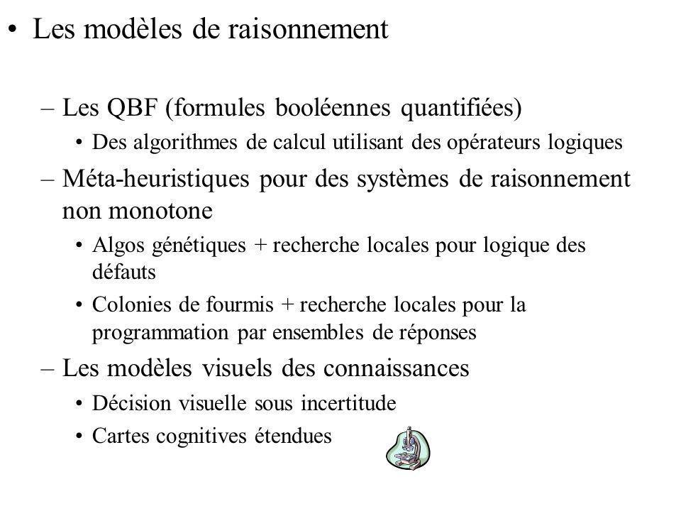 Les modèles de raisonnement –Les QBF (formules booléennes quantifiées) Des algorithmes de calcul utilisant des opérateurs logiques –Méta-heuristiques pour des systèmes de raisonnement non monotone Algos génétiques + recherche locales pour logique des défauts Colonies de fourmis + recherche locales pour la programmation par ensembles de réponses –Les modèles visuels des connaissances Décision visuelle sous incertitude Cartes cognitives étendues