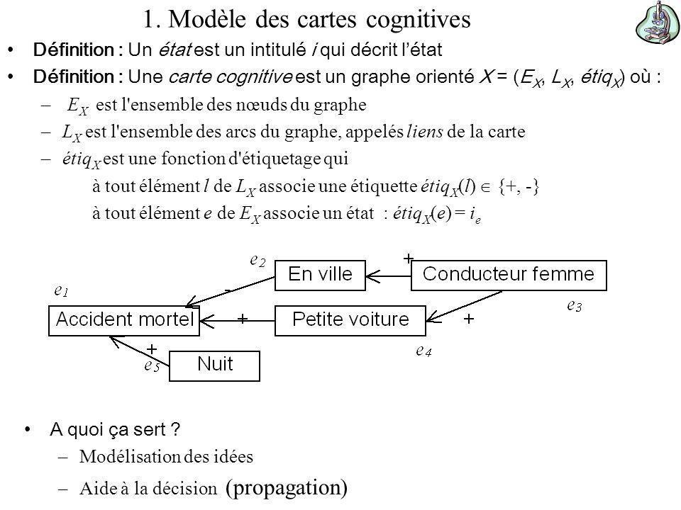 1. Modèle des cartes cognitives Définition : Un état est un intitulé i qui décrit létat Définition : Une carte cognitive est un graphe orienté X = (E