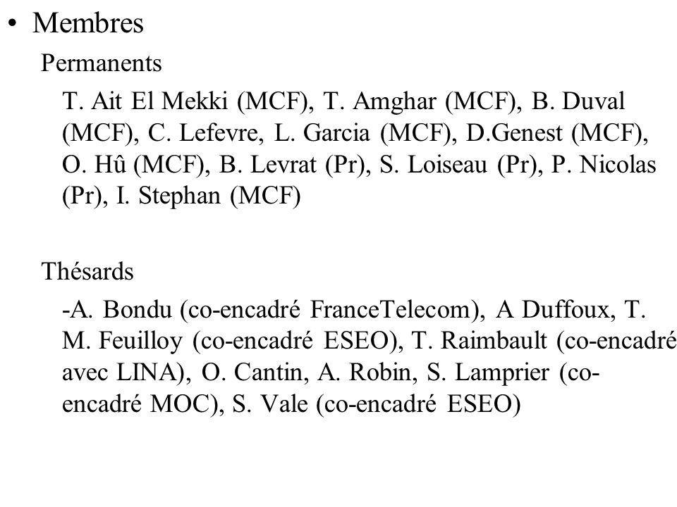 Membres Permanents T. Ait El Mekki (MCF), T. Amghar (MCF), B.