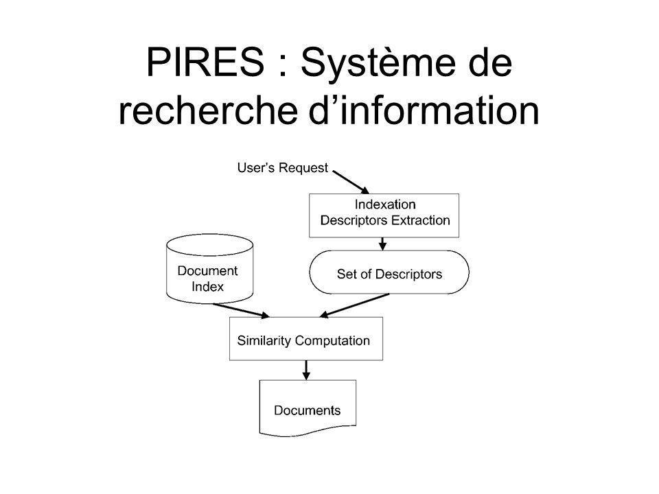 PIRES : Système de recherche dinformation