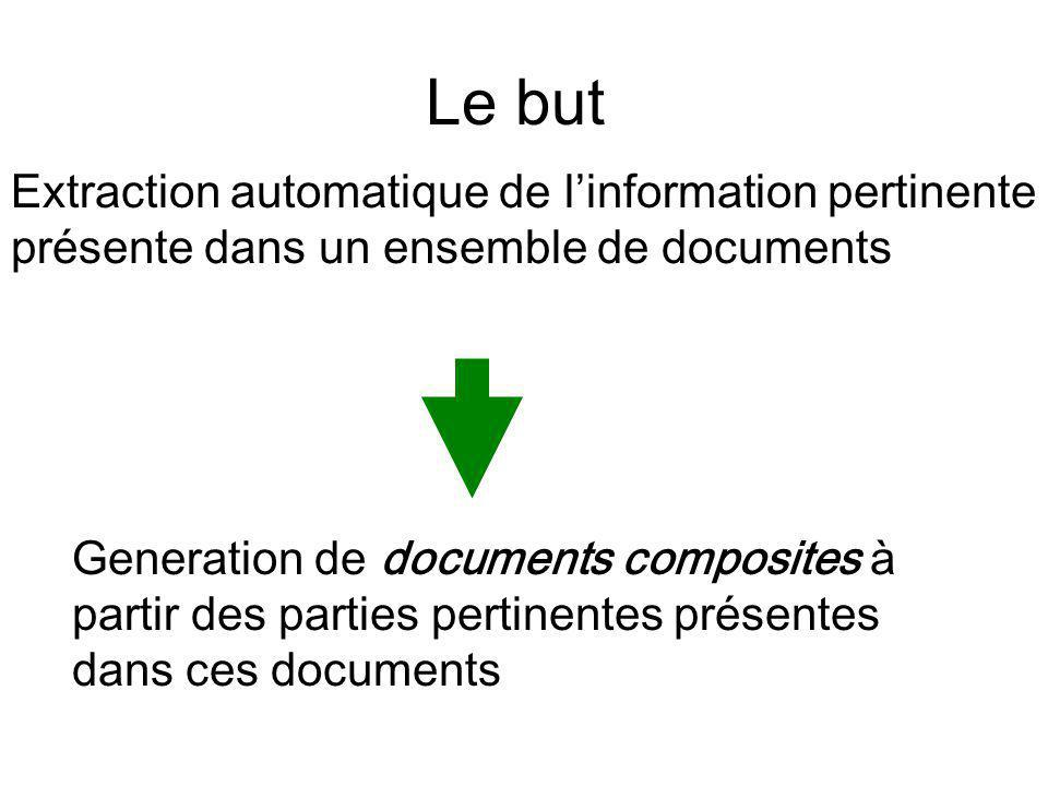 Le but Extraction automatique de linformation pertinente présente dans un ensemble de documents Generation de documents composites à partir des parties pertinentes présentes dans ces documents