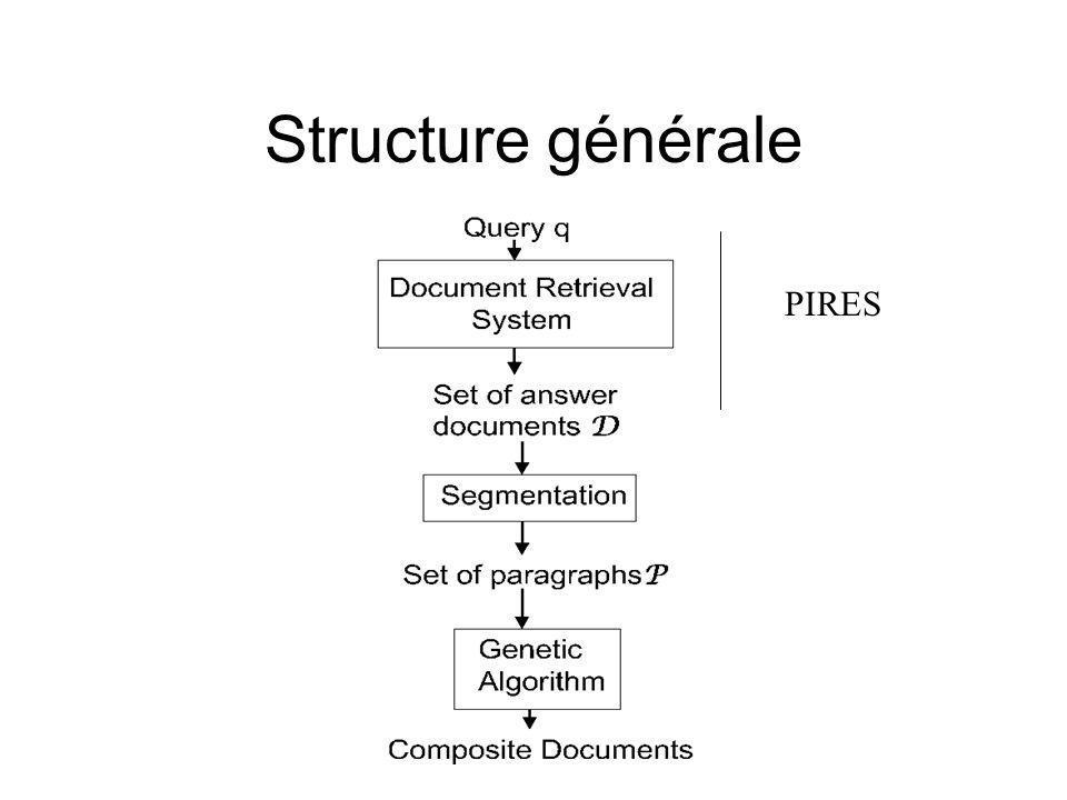 Structure générale PIRES