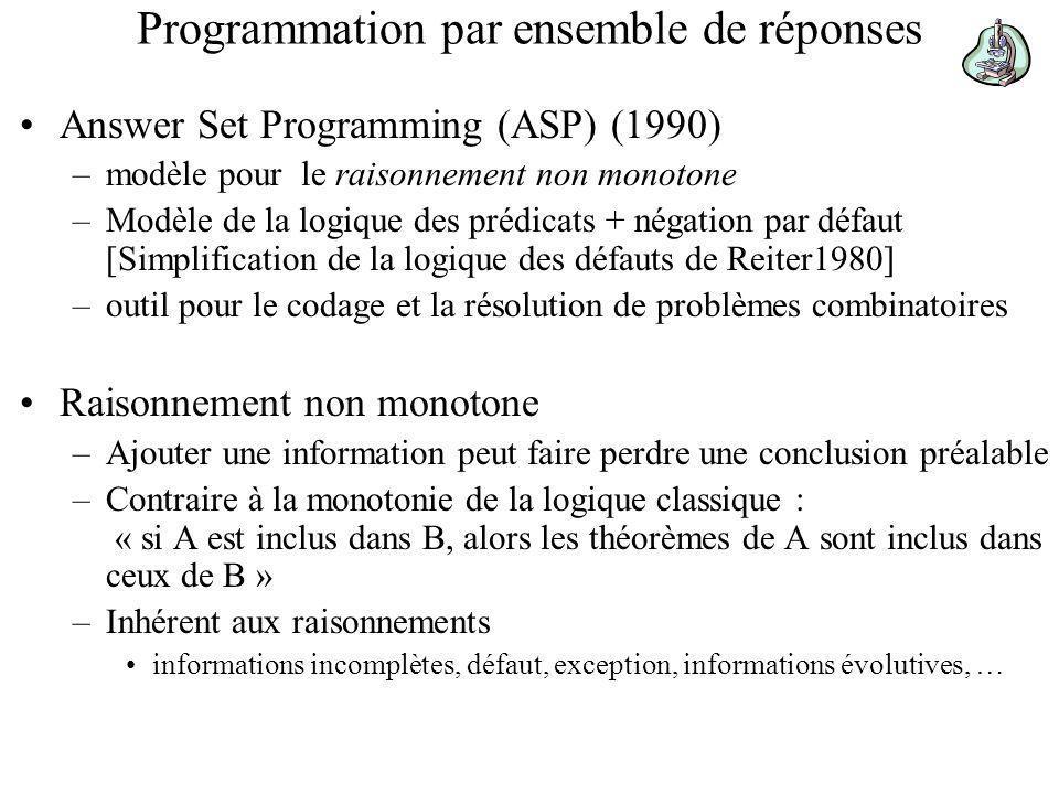 Programmation par ensemble de réponses Answer Set Programming (ASP) (1990) –modèle pour le raisonnement non monotone –Modèle de la logique des prédicats + négation par défaut [Simplification de la logique des défauts de Reiter1980] –outil pour le codage et la résolution de problèmes combinatoires Raisonnement non monotone –Ajouter une information peut faire perdre une conclusion préalable –Contraire à la monotonie de la logique classique : « si A est inclus dans B, alors les théorèmes de A sont inclus dans ceux de B » –Inhérent aux raisonnements informations incomplètes, défaut, exception, informations évolutives, …