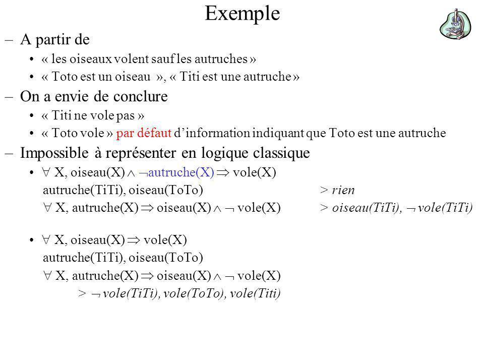 –A partir de « les oiseaux volent sauf les autruches » « Toto est un oiseau », « Titi est une autruche » –On a envie de conclure « Titi ne vole pas » « Toto vole » par défaut dinformation indiquant que Toto est une autruche –Impossible à représenter en logique classique X, oiseau(X) autruche(X) vole(X) autruche(TiTi), oiseau(ToTo) > rien X, autruche(X) oiseau(X) vole(X) > oiseau(TiTi), vole(TiTi) X, oiseau(X) vole(X) autruche(TiTi), oiseau(ToTo) X, autruche(X) oiseau(X) vole(X) > vole(TiTi), vole(ToTo), vole(Titi) Exemple
