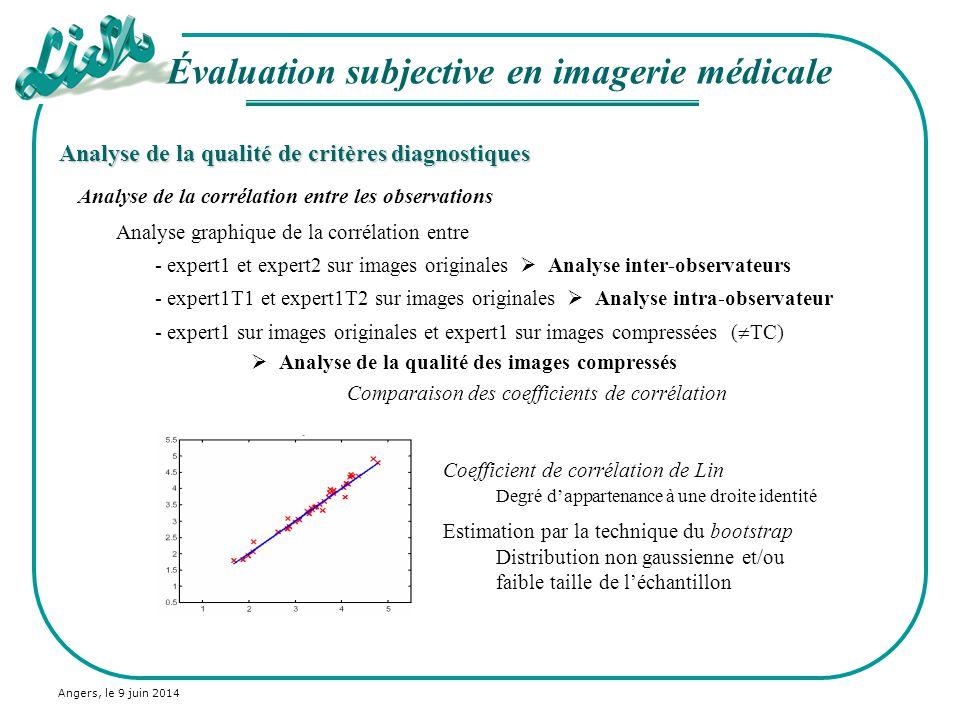 Angers, le 9 juin 2014 Analyse de la qualité de critères diagnostiques Analyse de la corrélation entre les observations Analyse graphique de la corrél