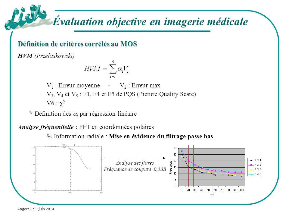 Angers, le 9 juin 2014 Définition de critères corrélés au MOS HVM (Przelaskowski) V 1 : Erreur moyenne - V 2 : Erreur max V 3, V 4 et V 5 : F1, F4 et